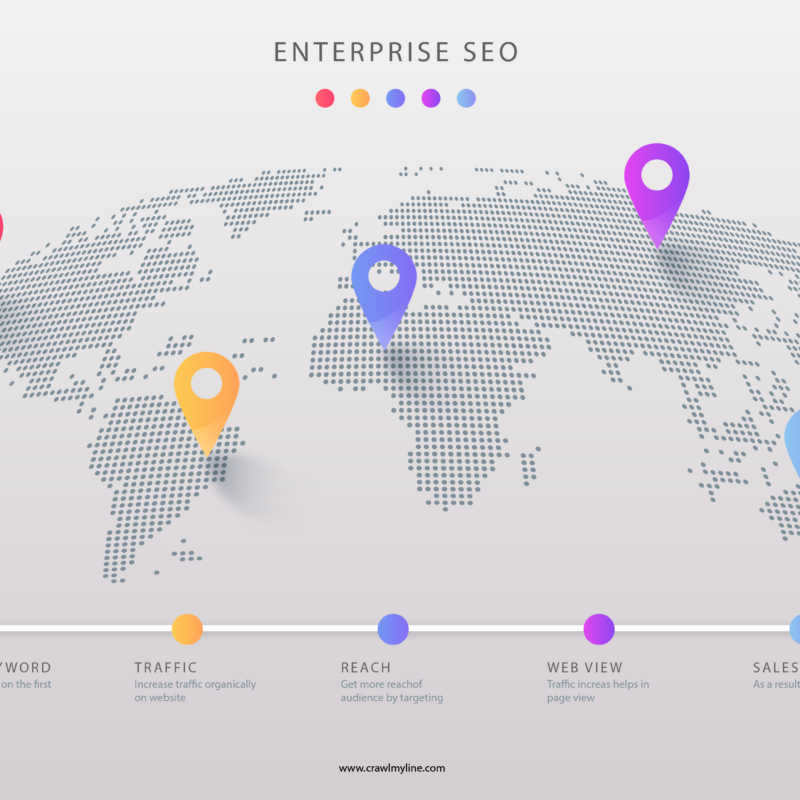 Enterprise Seo